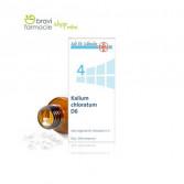 4 KALIUM CHLORATUM D6   Clorato di Potassio 200 Cpr   SCHWABE - Sali Dr.Schussler