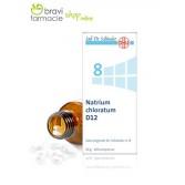 8 NATRIUM CHLORATUM D6 | Cloruro di Sodio 50 g 200 Cpr | SCHWABE - Sali Dr.Schussler